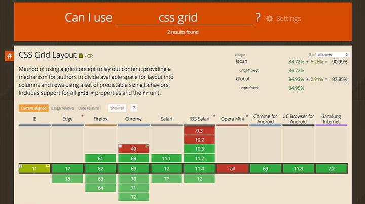 Can I useでcss gridを入力した例